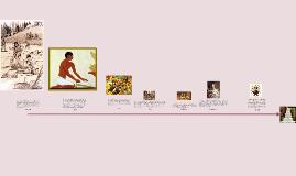 Copy of Copy of Linea de Tiempo