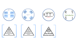 Copy of RTTI voor Wiskunde