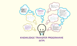 Copy of KNOWLEDGE TRANSFER PROGRAMME (KTP)