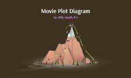 Movie Plot Diagram