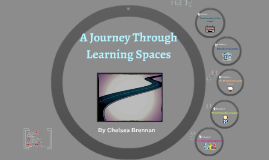 Copy of A Journey Through Learning Spaces