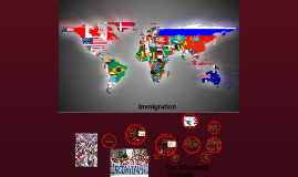 Copy of Immigration