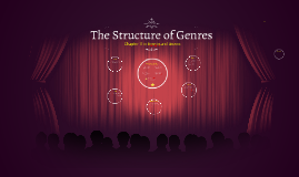 The Structure of Genres