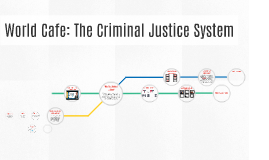 World Cafe: The Criminal Justice System