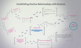 Establishing Positive Relationships with Students
