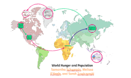 World Hunger and Population