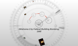 Oklahoma City Federal Building Bombing, 1995