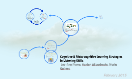 Cognitive & Metacognitive Strategies in Listening Skills