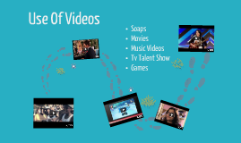 Use Of Videos