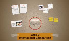 Case 3 - International Comparison