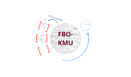 Copy of Facebook-Optimisation KMU