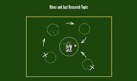 Blues and Jazz Research Topic