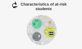 characteristics of at risk students Citation/publisher attribution sollitto, m j, & gable, r k (2011) perspectives of suburban public school teachers on the characteristics of students at-risk for dropping out of school.