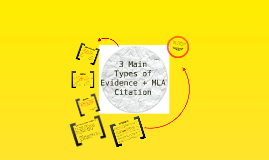 3 Types of Evidence to Support an Argument + MLA Citation (copy/revised)
