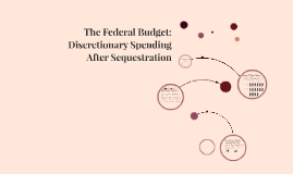 The Federal Budget and Social Welfare