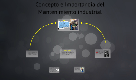 Copy of Concepto e Importancia del Mantenimiento industrial