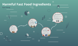 Fast Food Ingredients