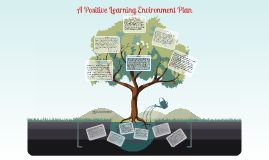 Copy of Positive Learning Environment Plan