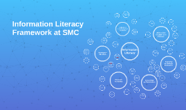 Information Literacy Framework at SMC