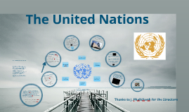 GS 3000 - IGOs, League of Nations, and the UN