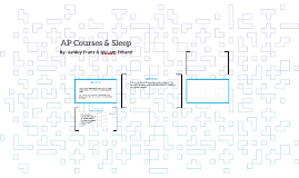 AP Courses & Sleep