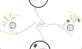 Copy of Az eladóval szembeni elvárások