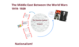 Middle East Between Wars