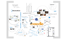 Moodle 101 - Is your school ready?