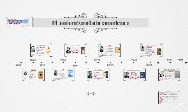 El modernismo latinoamericano: línea de tiempo