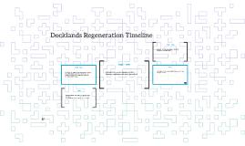 Docklands Regeneration Timeline