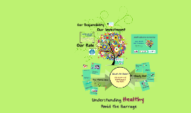 Copy of Health Curriculum - Why it matters.
