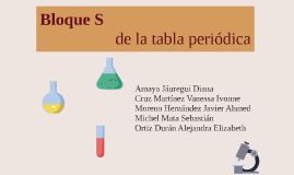 Bloque s de la tabla peridica by sebastin michel on prezi copy of bloque s de la tabla peridica urtaz Image collections