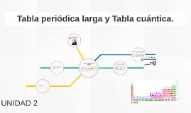 Tabla peridica larga y tabla cuntica by itayetzi sosa rojas on prezi urtaz Gallery