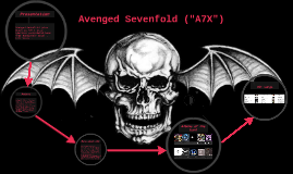 "Copy of Avenged Sevenfold (""A7X)"