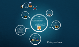 Copy of Pais y cultura