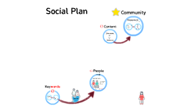 Social Media strategy for startups
