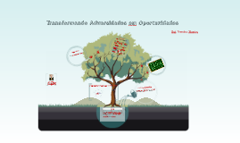 Copy - Transformando Adversidades em Oportunidades