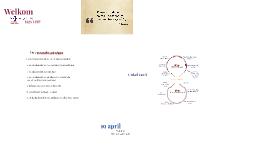Copy of Cirkel van 8