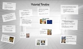 Pictorial Timeline
