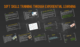 Copy of SOFT SKILLS TRAINING THROUGH EXPERIENTIAL LEARNING