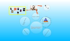 现代管理学基础