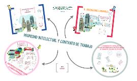 PROPIEDAD INTELECTUAL Y CONTRATOS DE TRABAJO