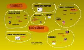 Design Images for Educational use - a student guide