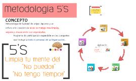 MEtodología 5'S