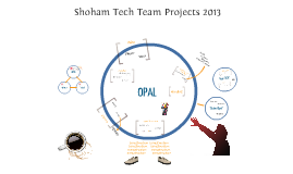 Copy of Opal Projects 2013