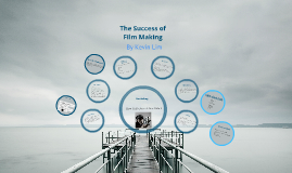 The Success of Film Making