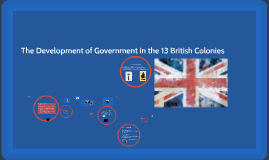 2019  Development of Colonial Ideas about GOVERNMENT