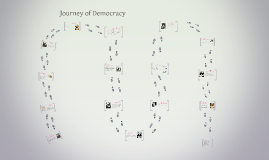 Copy of Democracy Time Line