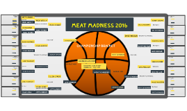 Meat Madness 2016