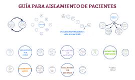 GUÍA PARA AISLAMIENTO DE PACIENTES